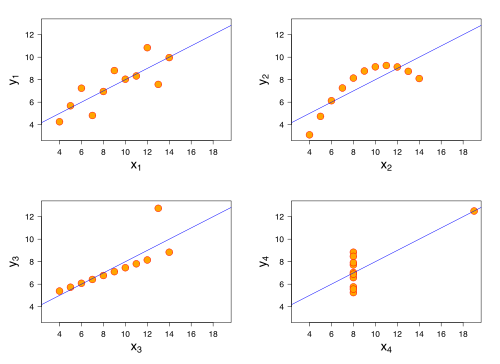 DazBeta: Partial Natural Beta and Correlation