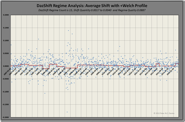 DazShift 02_thumb[1]